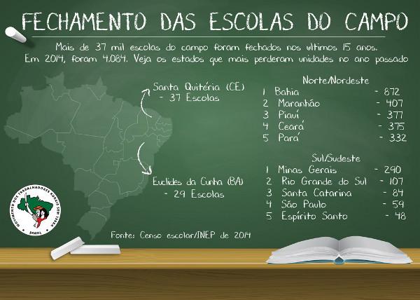 escolasMSTp