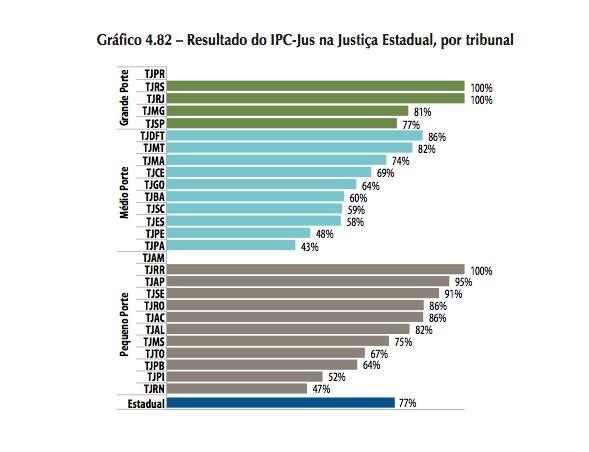 IPC-Jus