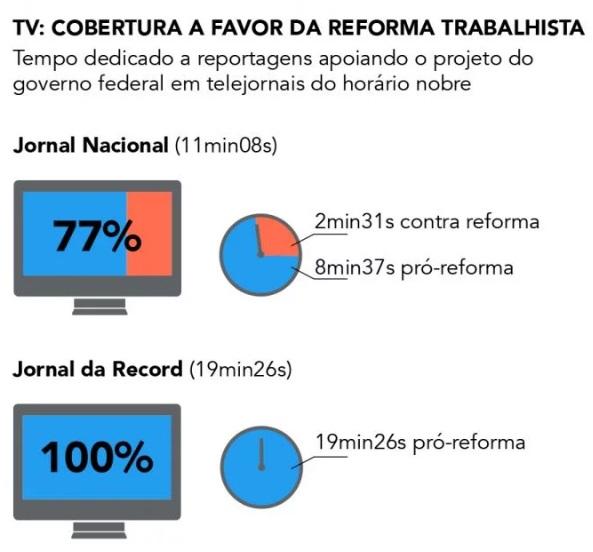 MídiaXreforma1