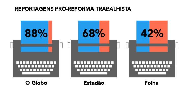 MídiaXreforma2