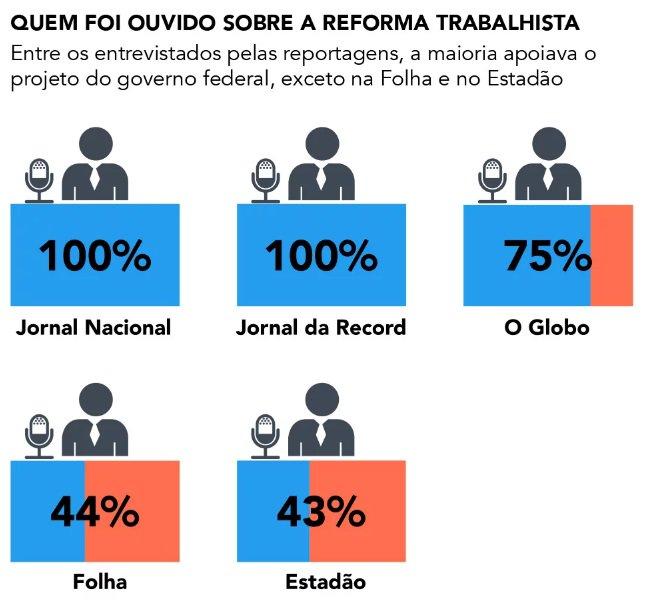 MídiaXreforma3