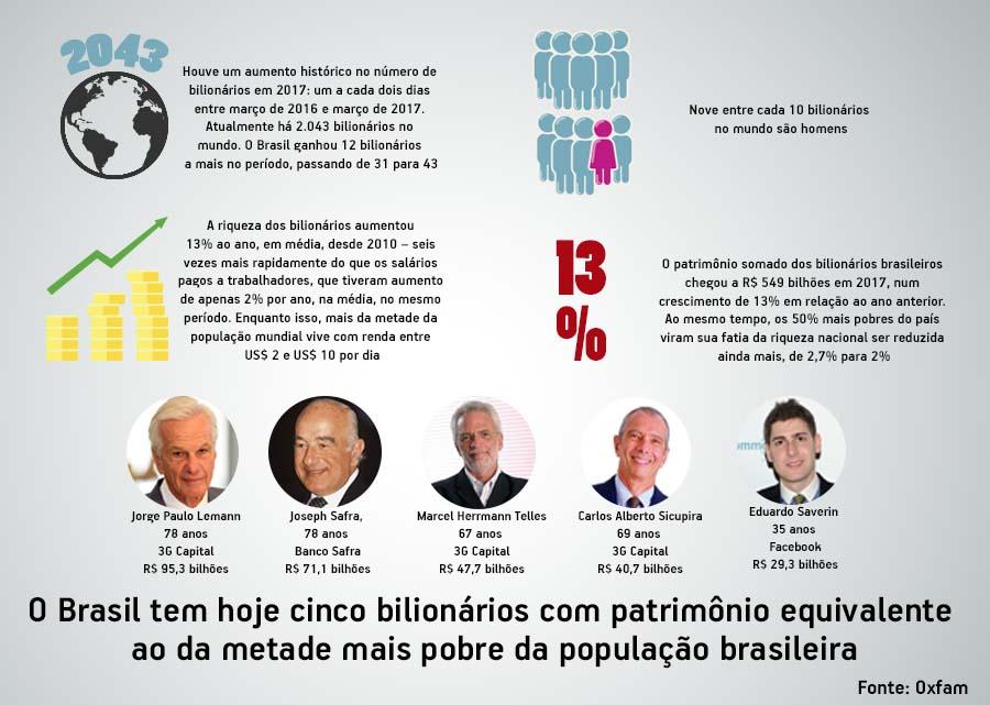 Quadro Oxfam