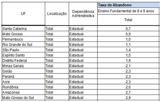 Abandono1