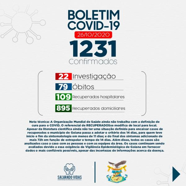 Boletim epidemiológico da Prefeitura de Goiana do dia 26 de outubro de 2020.