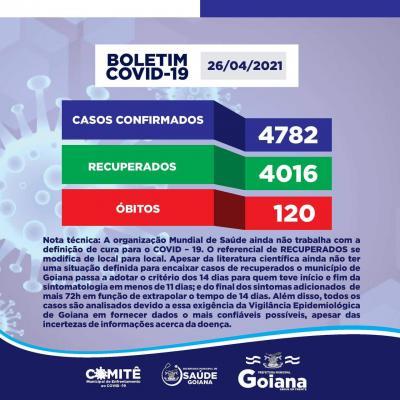 Boletim epidemiológico da Prefeitura de Goiana do dia 26 de abril de 2021.