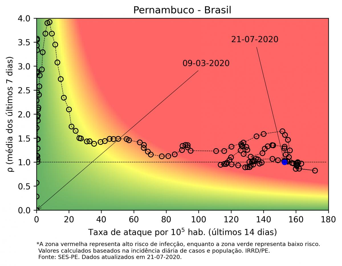 21-07-2020-Pernambuco (1)