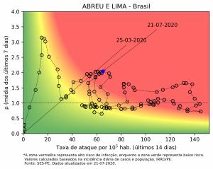 21-07-2020-ABREUELIMA (1)