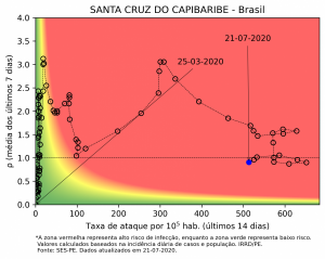 21-07-2020-SANTACRUZDOCAPIBARIBE (1)